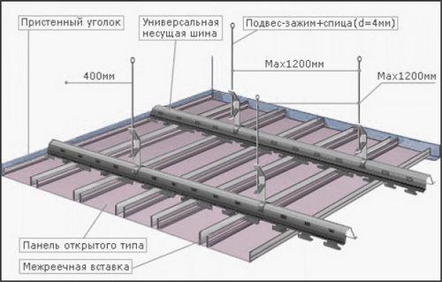 Монтаж реечного потолка своими руками: порядок работ и особенности (видео)