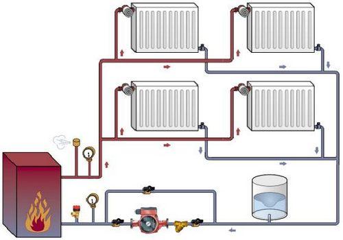 Монтаж системы отопления в частном доме: схема разводки, прокладка труб, выбор котла, как проложить, провести трубы, как сделать разводку правильно