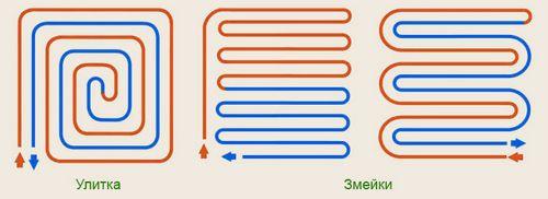 Монтаж водяного теплого пола своими руками: видео, схемы, технология
