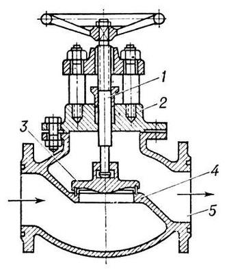 Можно часто открывать и закрывать входной вентиль с кран-буксой на водопроводе