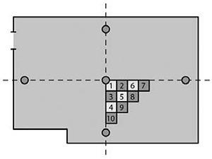 Можно ли класть плитку на линолеум: процесс укладки