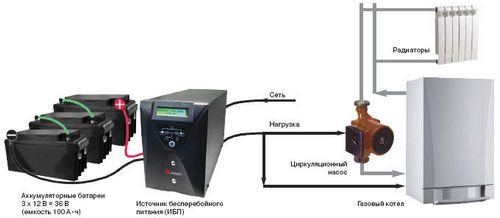 Насос циркуляционный Grundfos, Wilo для систем отопления вашего дома