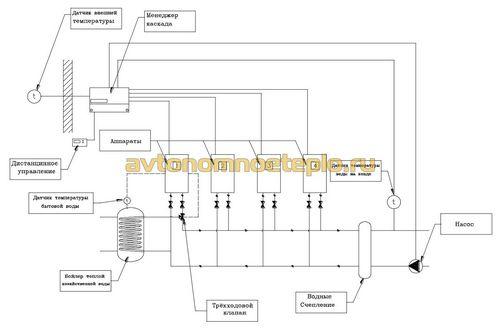 Настенные газовые котлы Termet - правила подбора, установки и эксплуатации