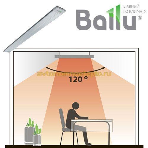 Обогреватели Ballu – делаем выбор в пользу отопительной техники Баллу