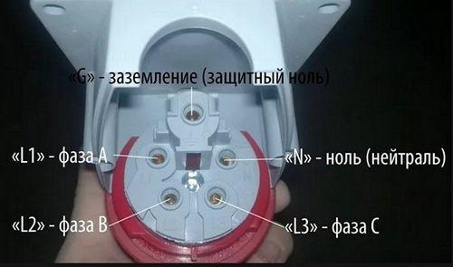 Особенности применения трехфазных розеток