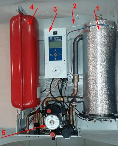 Отопительный электрокотел с насосом: достоинства и недостатки