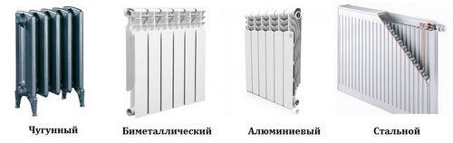 Отопление в частном доме своими руками: фото, видео, виды, советы