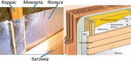 Парилка – 3 этапа для идеальной отделки