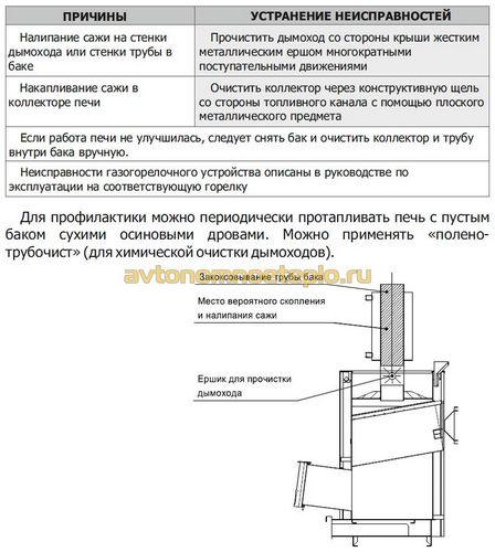 Печь для бани Кубань от компании Теплодар