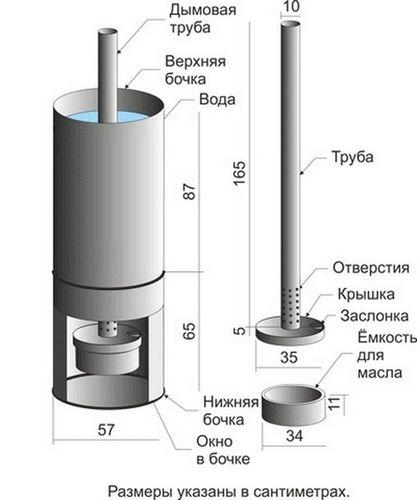 Печь на отработке из газового баллона: как сделать печку на отработанном масле, масляная печь, котел на отработке