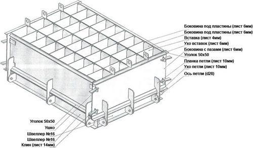 Пенобетон своими руками: отличия от покупного, технология изготовления
