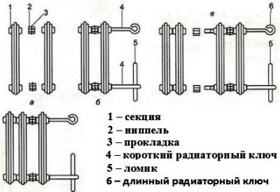 Подключение батарей отопления к общей системе