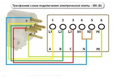 Подключение электроплиты своими руками: схема, видео инструкция