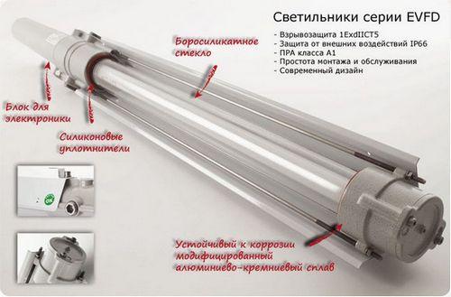 Подробно о люминесцентных светильниках