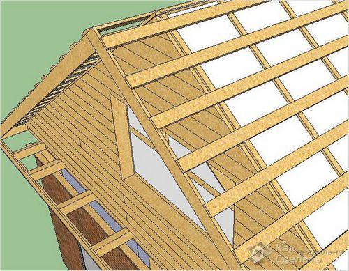 Подшивка свесов крыши - инструкция по подшивке свесов