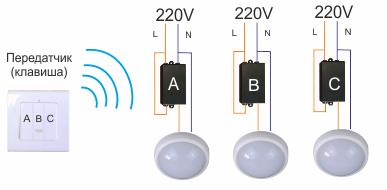 Применяем хитрые беспроводные светильники