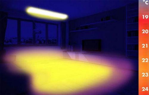 Принцип работы инфракрасного обогревателя - преимущества для обогрева дома, особенности устройства аппарата, смотрите фото и видео