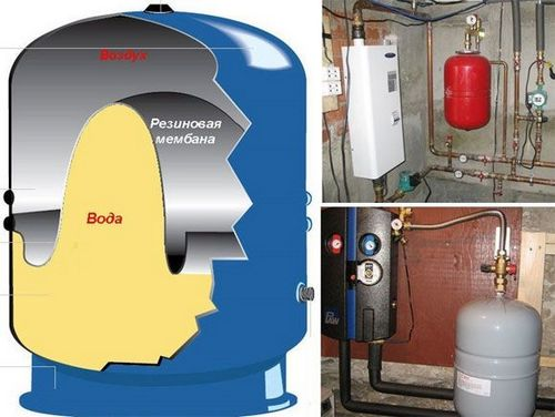 Расчет расширительного бака для системы отопления, как правильно подобрать аппарат, продумать необходимый объем, преимущества мембранного бака, примеры на фото и видео