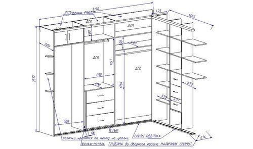 Расчет шкафа купе своими руками — каркас и двери