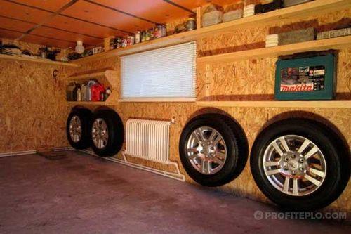 Решаем вопрос с отоплением гаража