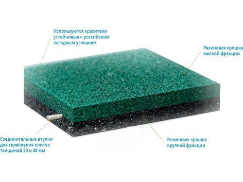 Резиновая плитка для дорожек на даче: цена, примеры, фото