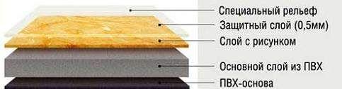 Самоклеящаяся напольная плитка: достоинства ПВХ материала, слои