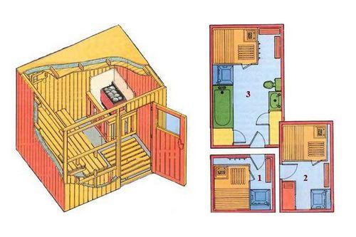 Сауна в квартире своими руками: пошаговая инструкция с фото и видео