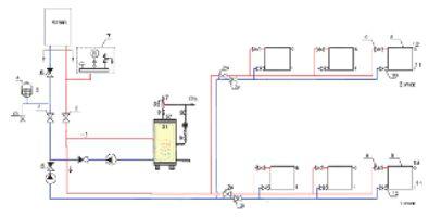 Схема обвязки бойлера косвенного нагрева: монтаж и подключение