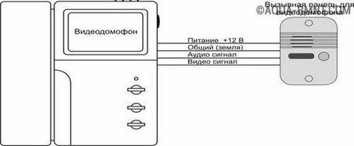 Схема подключения домофона (видеодомофона) в частный дом: вариант с электромагнитным, электромеханическим замком или без него