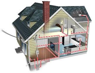Схема прокладки электропроводки в частном доме своими руками