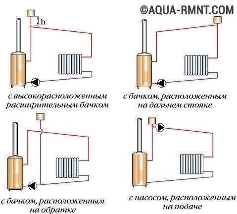 Система отопления «ленинградка» - схема устройства для частного дома