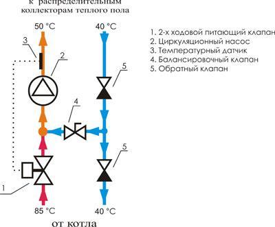 Смесительный узел для теплого пола: выбор и настройка