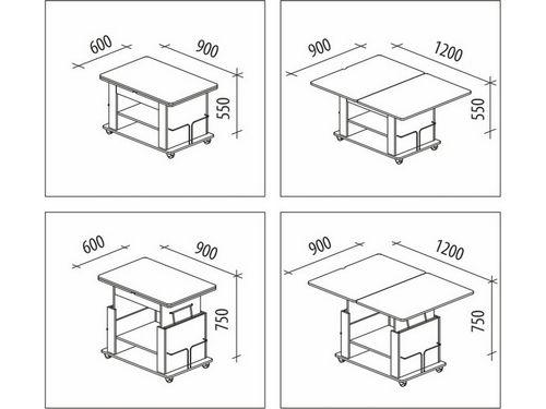 Собираем журнально-обеденный стол-трансформер своими руками - подробная инструкция с чертежами, фото и видео