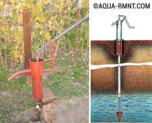 Способы и технологии бурения водоносных скважин: сравнительный обзор