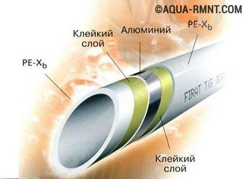Сшитый полиэтилен для теплого пола: чем хорош теплый пол из таких труб?