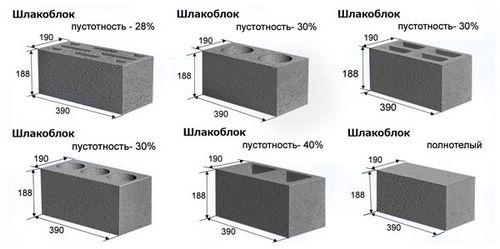Стандартный размер шлакоблока и расчет необходимого количества