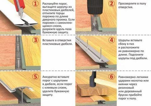 Стык между ламинатом и ламинатом: что такое стыковка панелей