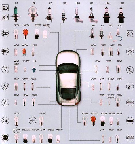 Светодиодные лампы для автомобиля: модели, фото, монтаж