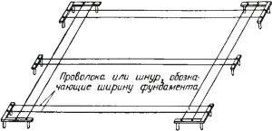 Технология разметки участка под фундамент