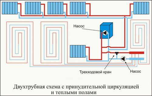 Отопление газом дома 200 м2