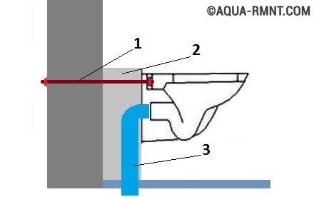Установка и крепление подвесного настенного унитаза своими руками