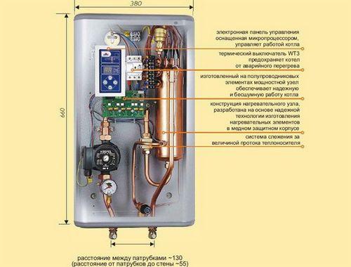 Установка электрических котлов отопления: как подобрать схему, особенности монтажа, принцип работы аппарата, фото и видео примеры