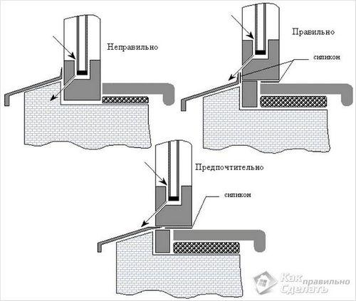 Установка пластикового подоконника своими руками - инструкция по установке подоконника ПВХ
