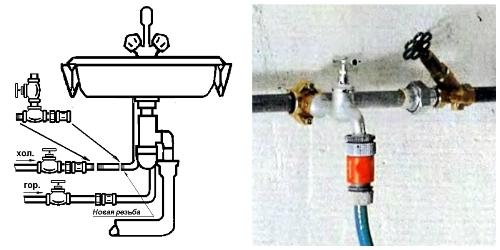 Установка умывальника в ванной своими руками: инструкция по сборке и монтажу