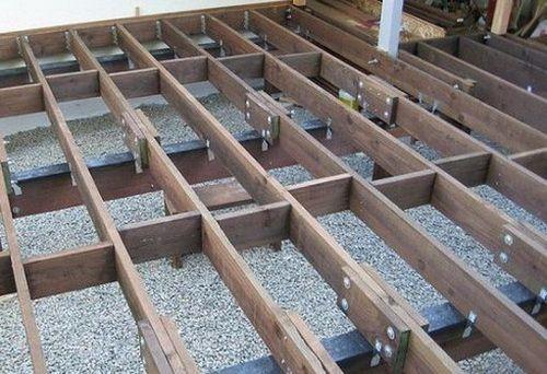 Устройство пола по лагам: на грунт, бетонное основание, перекрытия