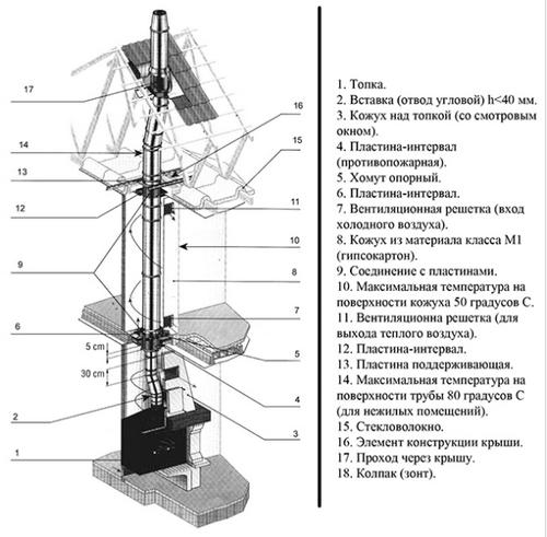 Вариант № Блочная самодельная конструкция