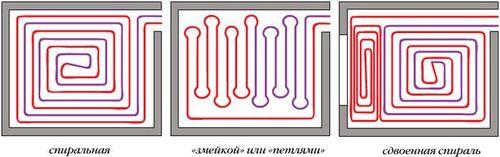 Теплые полы - укладка на деревянный пол, инструкция с Видео