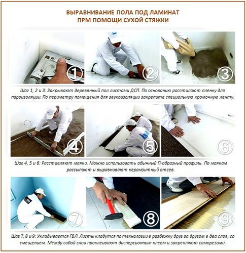 Выравнивание деревянного пола под ламинат своими руками