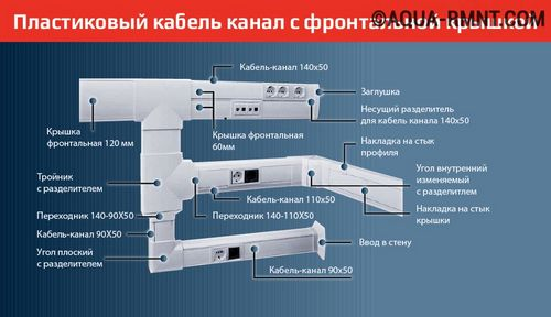 Замена проводки в панельном доме: как менять своими руками, схемы электропроводки   фото